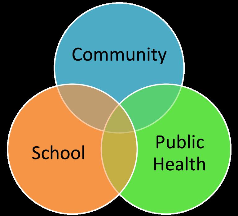 Community-school-ph