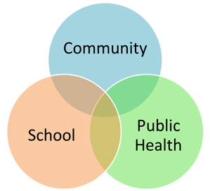 Community-school-ph