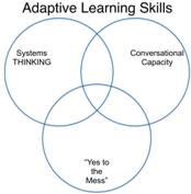adaptive learning skills.png