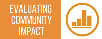 Idea Evaluating Community Impact Banner.png