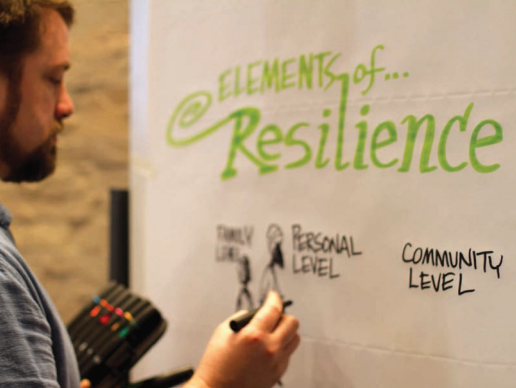 Elements_of_resilience