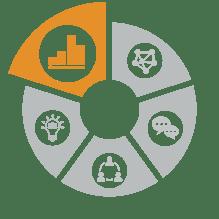 InterconnectedPracticesIconsNew_v02_Evaluating Impact