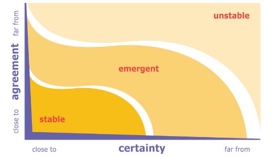 Landscape Diagram Image-1
