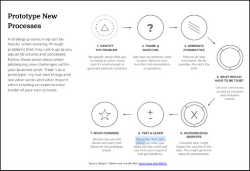 Prototype New Processes