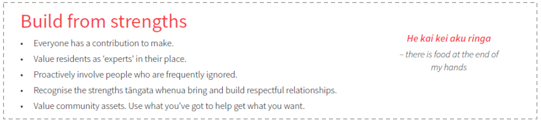 Build from strengths call out box