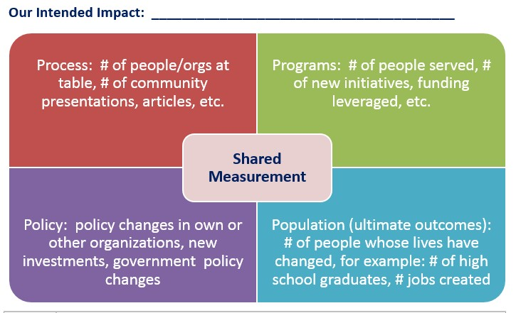 shared measurement mapping.jpg