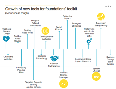 Engage_Foundations_Toolkit