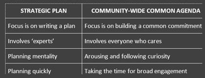 developing a common agenda