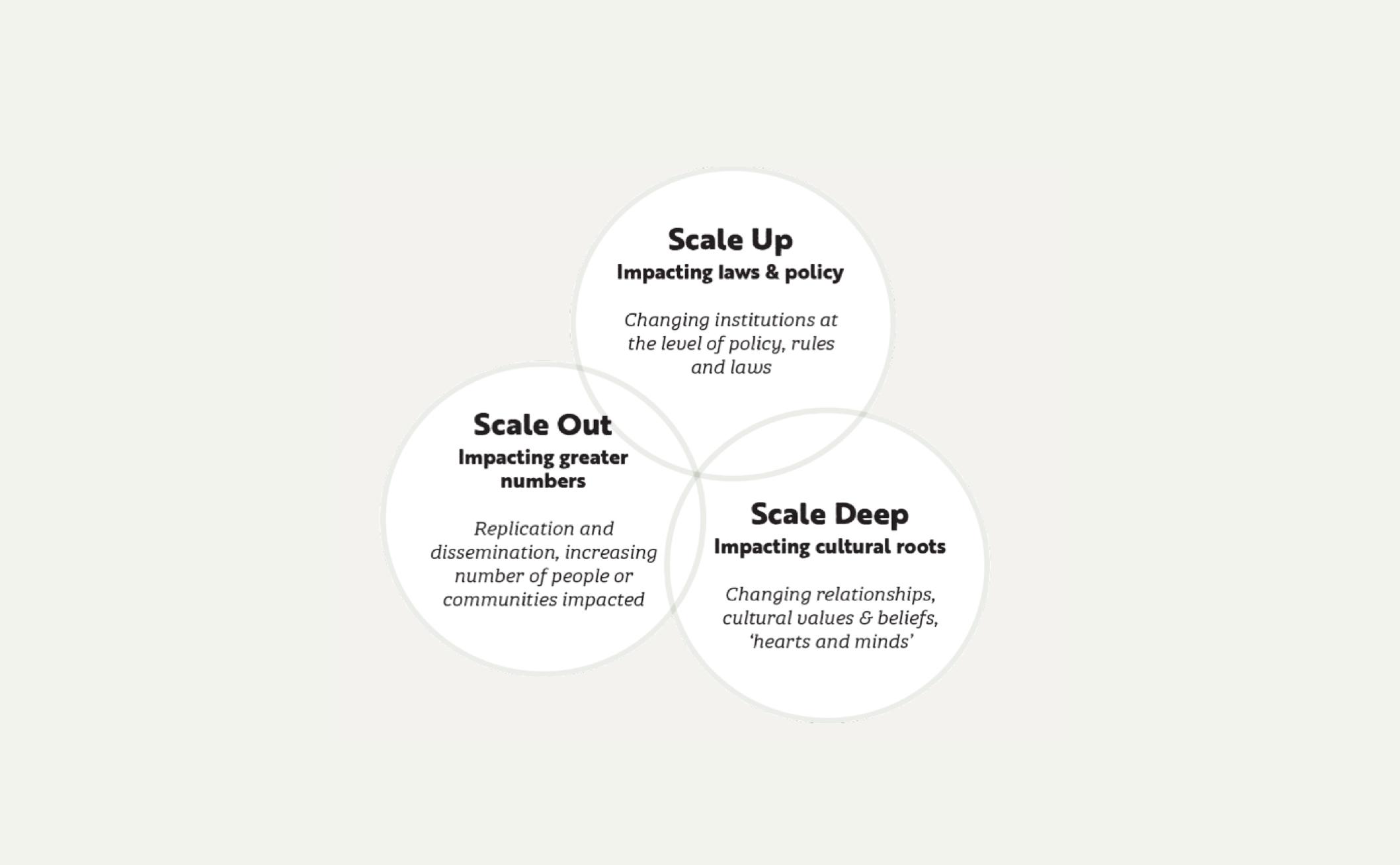 2019 Webinar Scale Deep Thumbnail