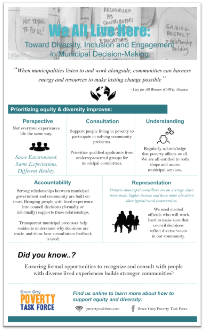 inclusion infograph