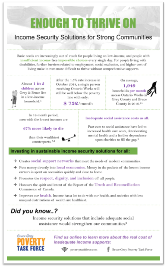 income security infograph
