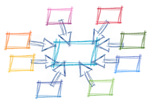 Network bright coloured boxes with arrows pointing to middle.png