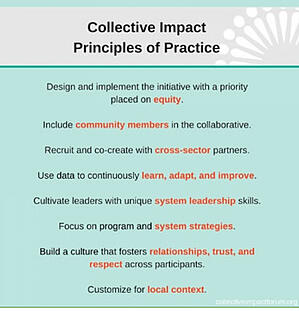 collective-impact-principles-of-practice.jpg