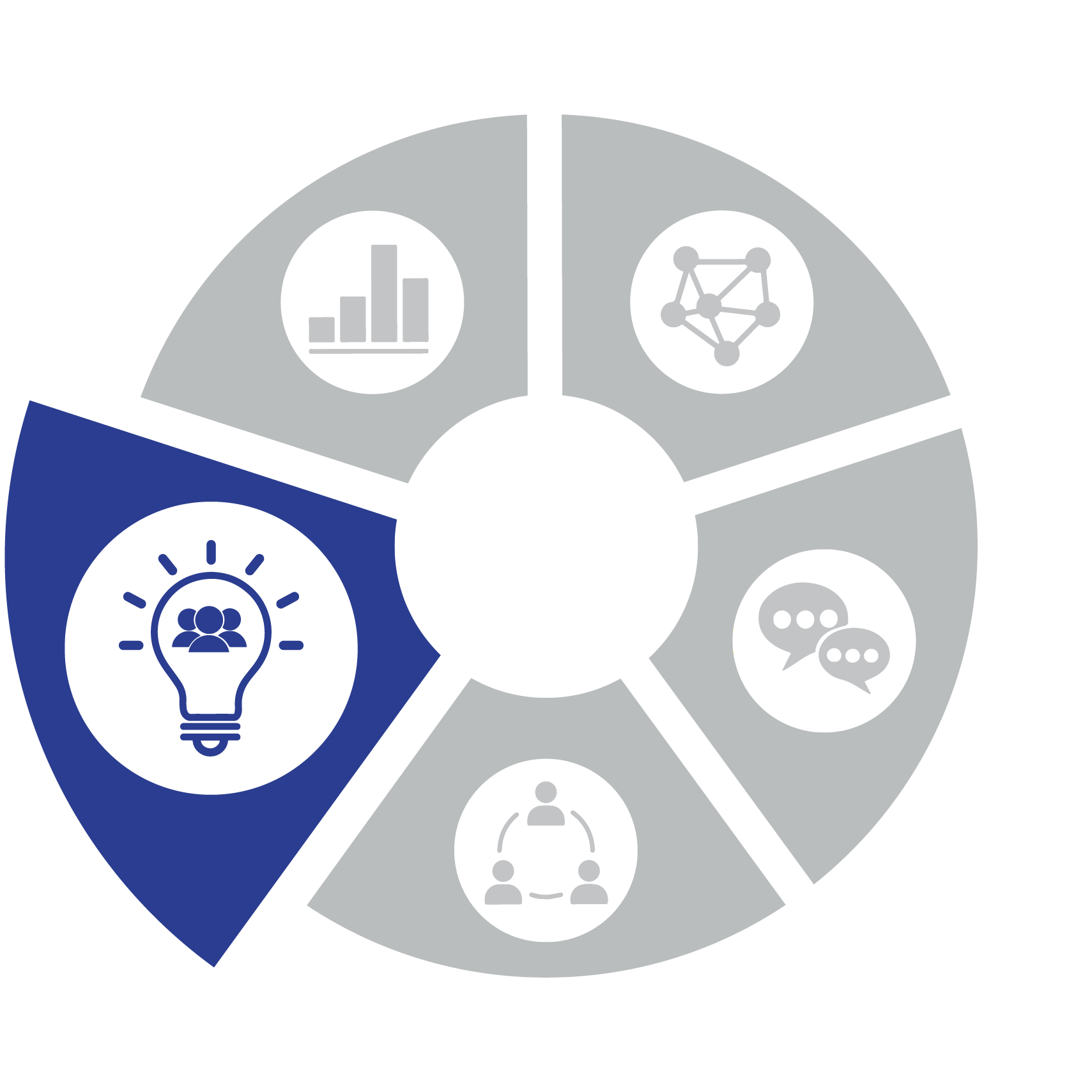 InterconnectedPracticesIconsNew_v02_Community Innovation
