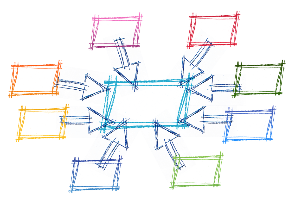 Bright coloured boxes with arrows pointing to middle