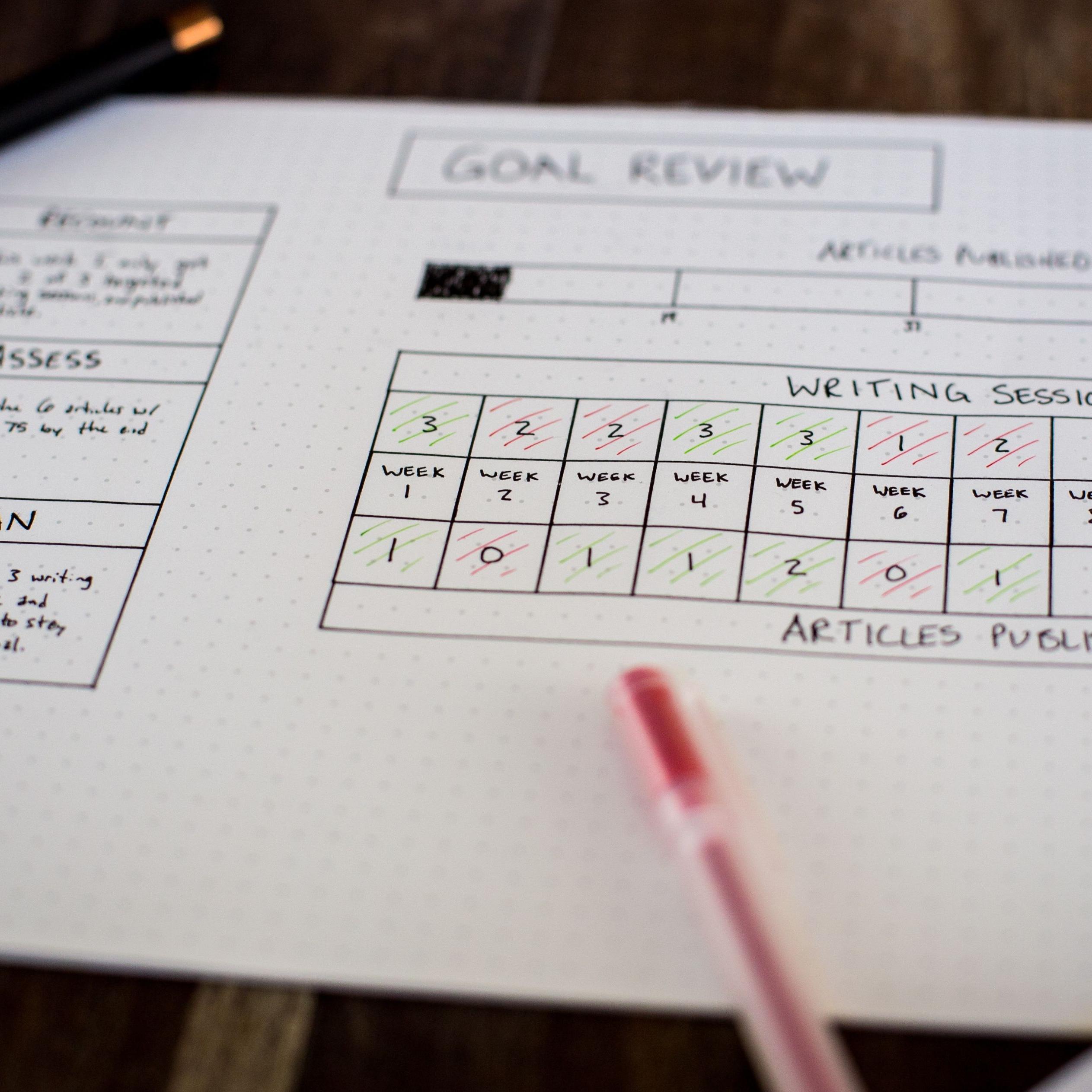Planning Sheet Square